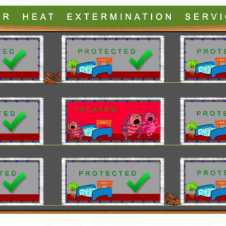 HEAT EXTERMANATION
