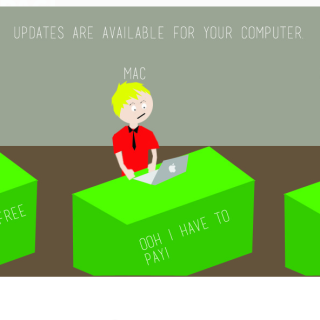 UPDATES ARE AVAILABLE FOR YOUR COMPUTER