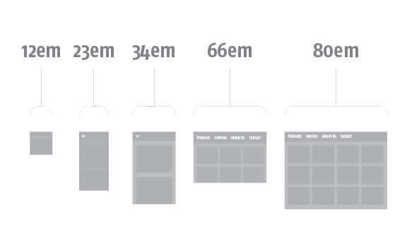 Responsive Web Design Website Designer,Creative Resume Templates For Graphic Designer Free Download